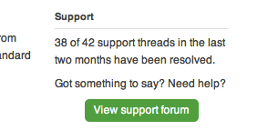 Plugins Repository Support