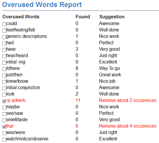 Pro Writing Aid Overused Words Report
