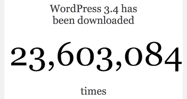 WordPress 3.4 Downloads