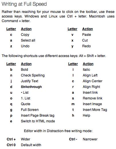Essay paper writing service pro keyboard shortcuts