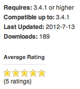 WordPress.org Ratings