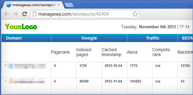 ManageWP Worker Update: Improved Backups and Cloning + SEO Reports