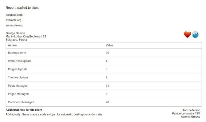 PDF Client Report.