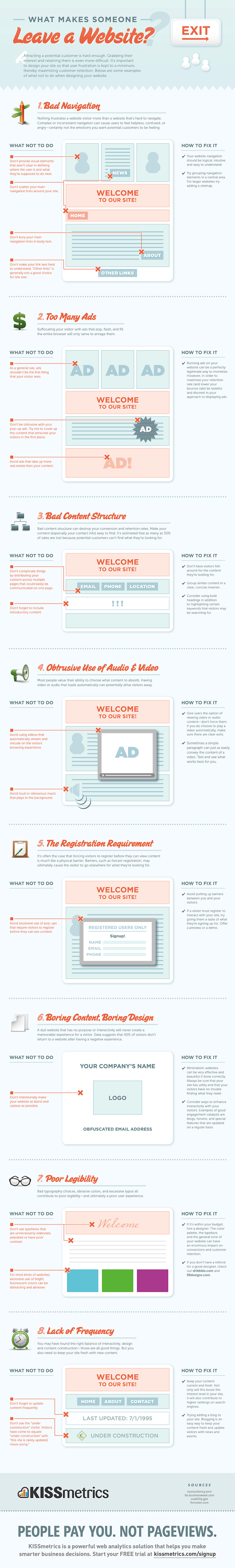 KissMetrics infographic.