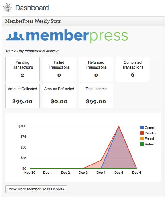 memberpress-screencap