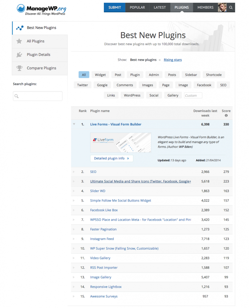 ManageWP.org-best-new-plugins
