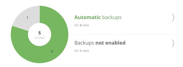 backups-widget