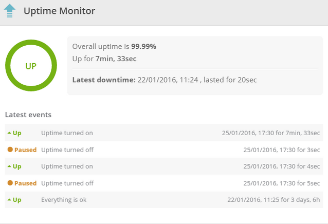 uptime-monitor-widget