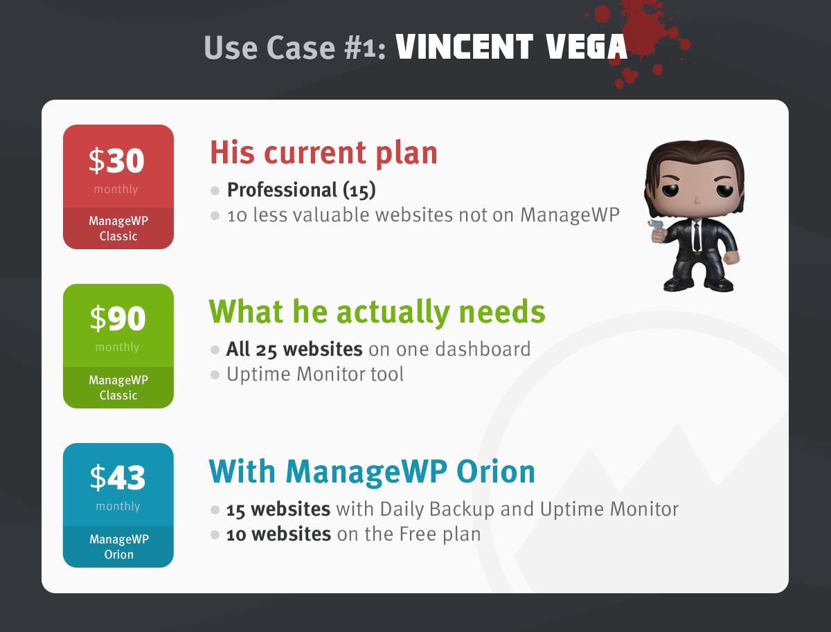 ManageWP Case 1