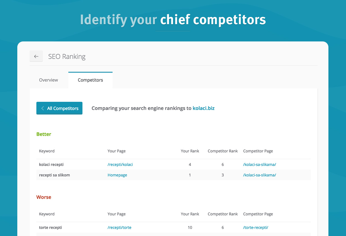 seo-ranking-competitors