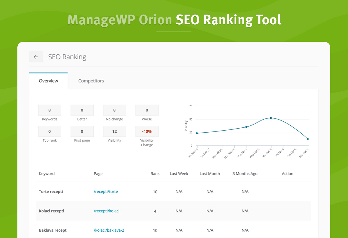seo-ranking-page