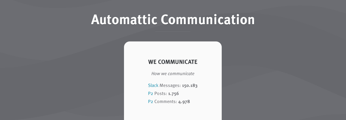 communicatin remote work