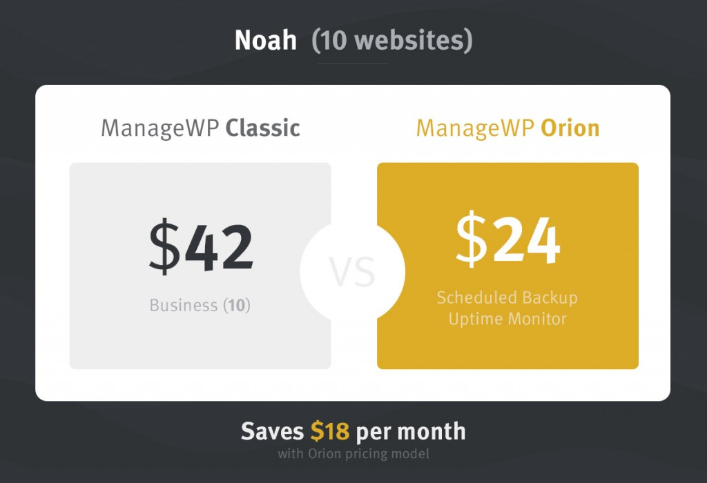 2_orion_pricing_noah
