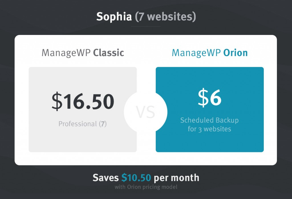 3_orion_pricing_sophia