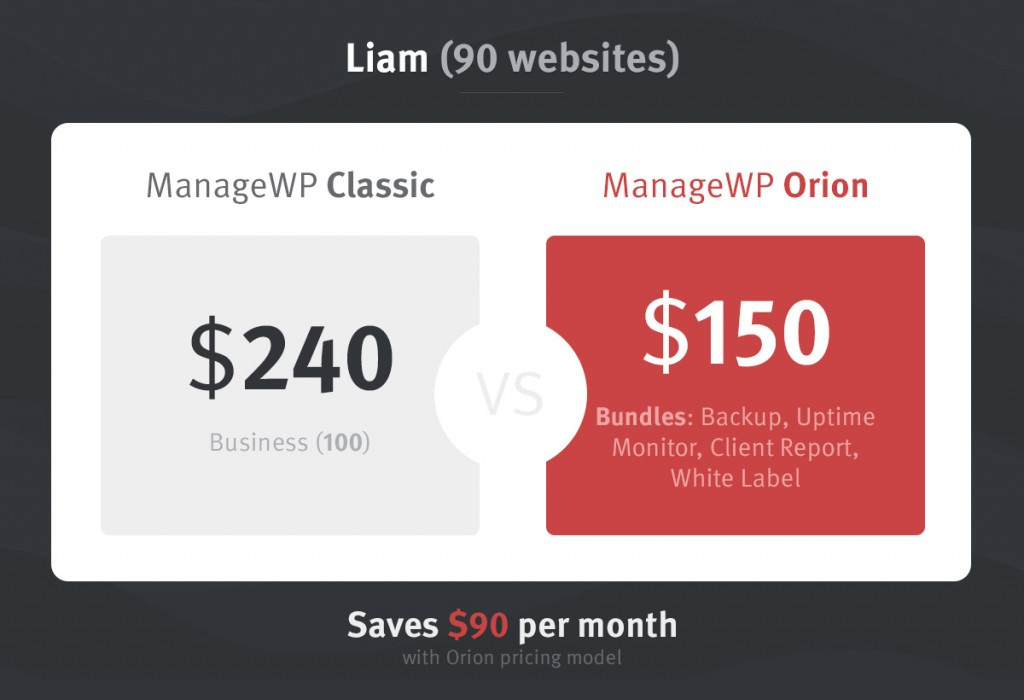 4_orion_pricing_liam