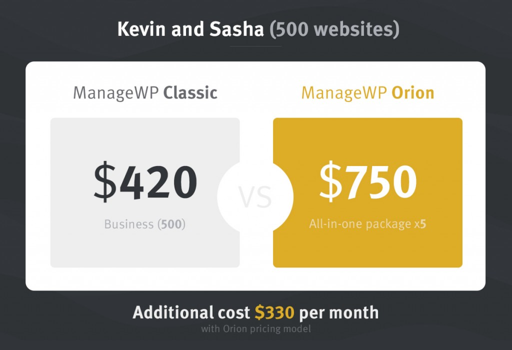 5_orion_pricing_kevinsasha
