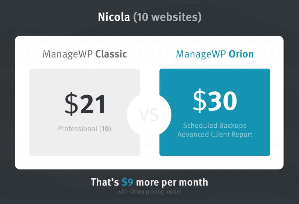5_orion_pricing_nicola