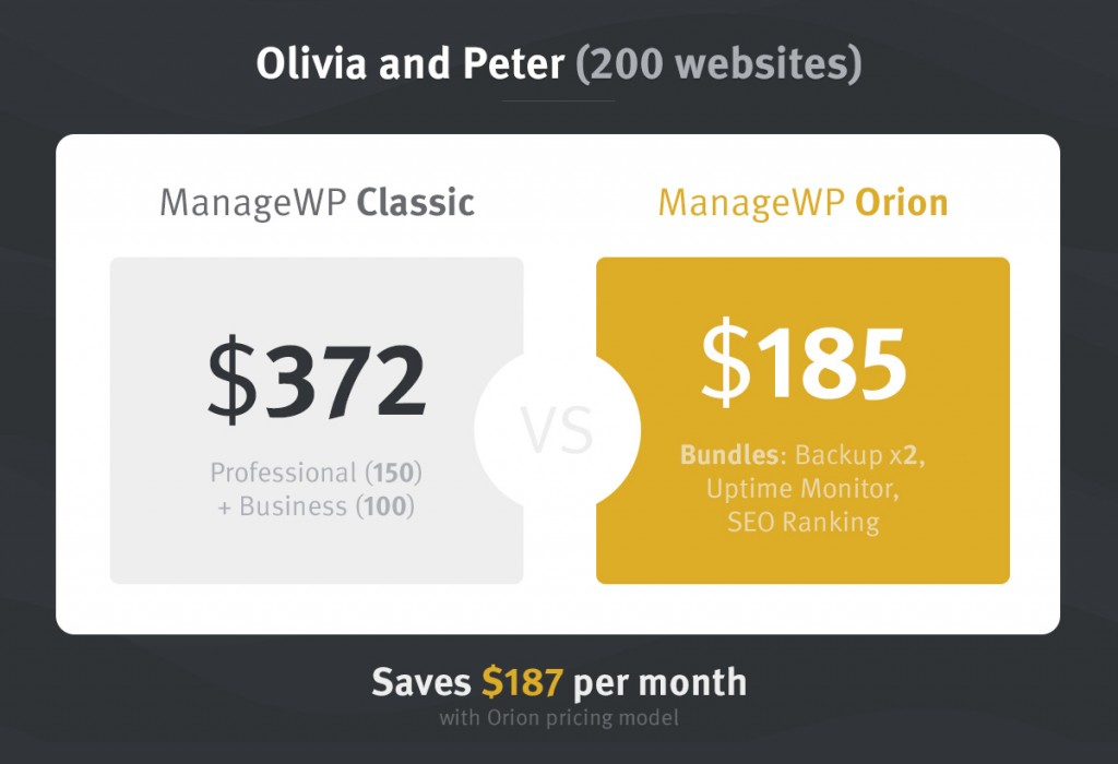 5_orion_pricing_oliviapeter