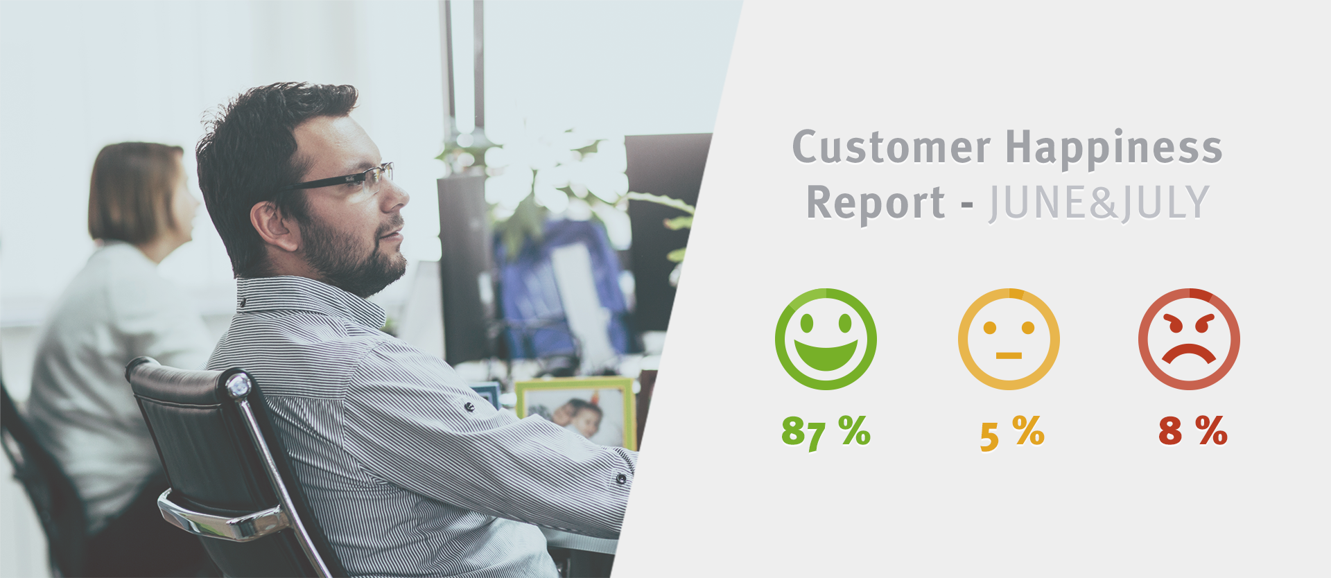 Customer Happiness Report June & July