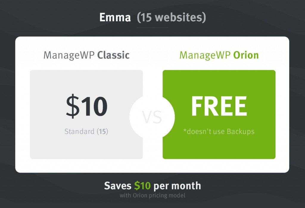 orion_pricing_emma