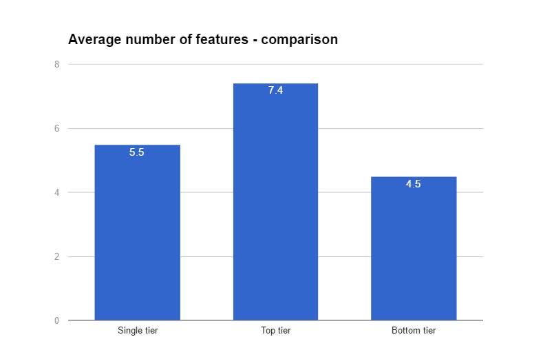 comparison-scope-chart