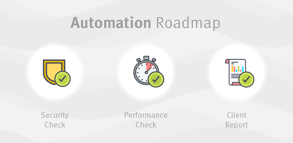 automation-roadmap3