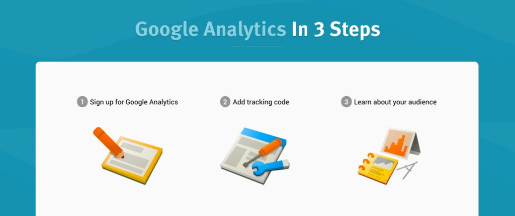 Google analytics in 3 steps