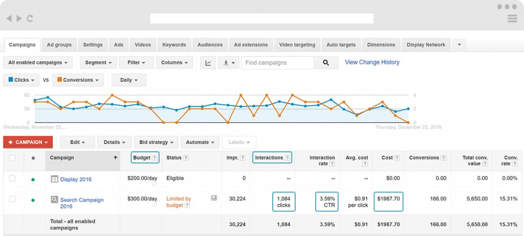 AdWords Results