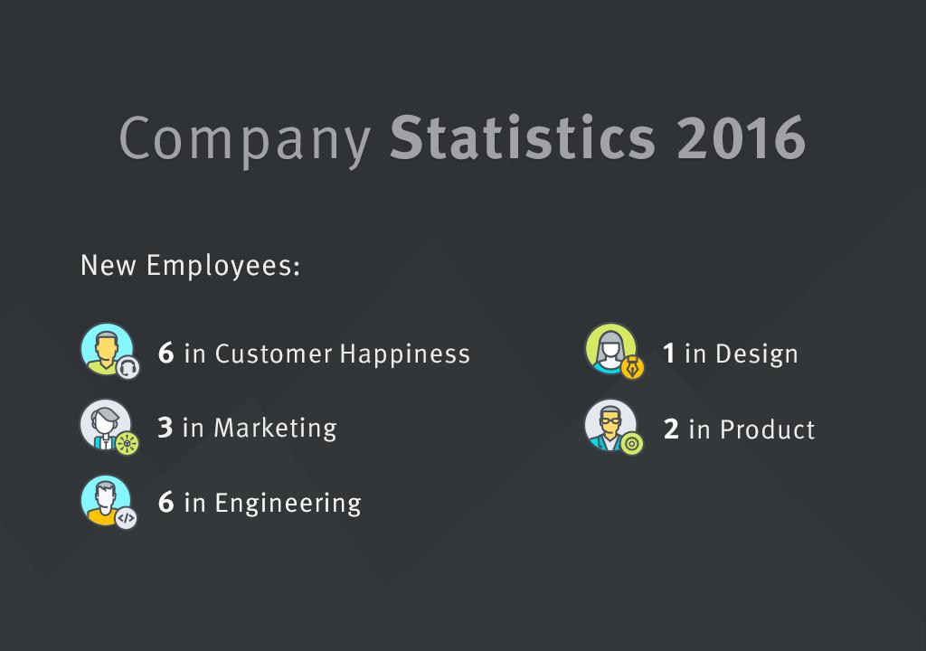 company_statistics_2016
