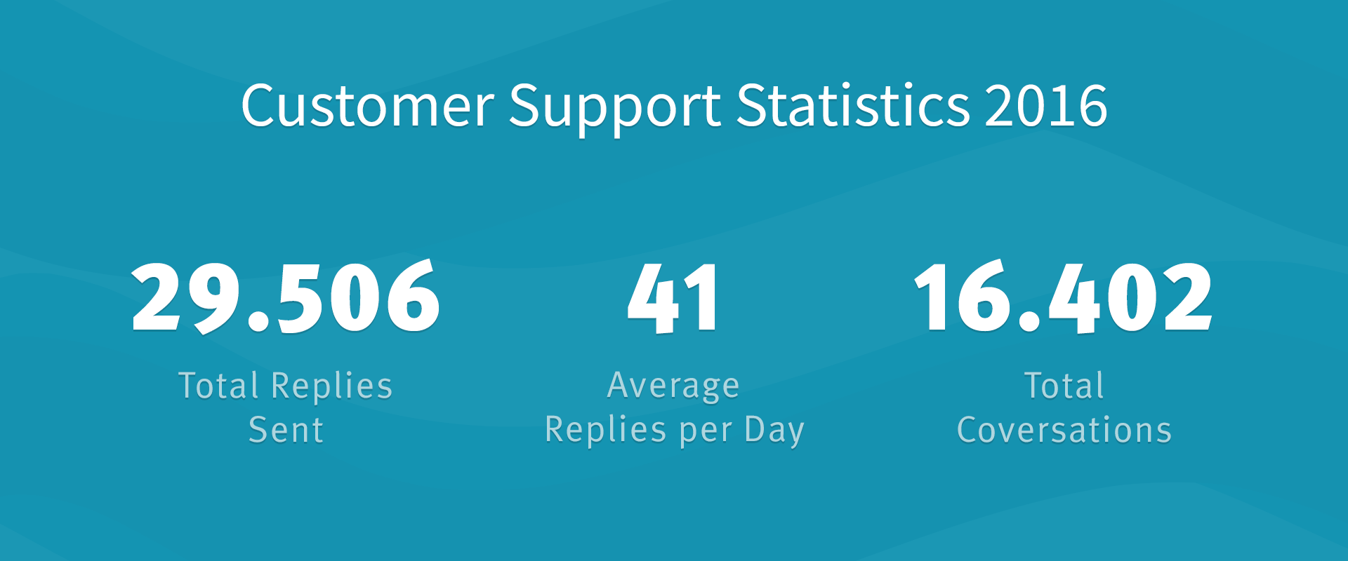 customer-statistics-2016-1