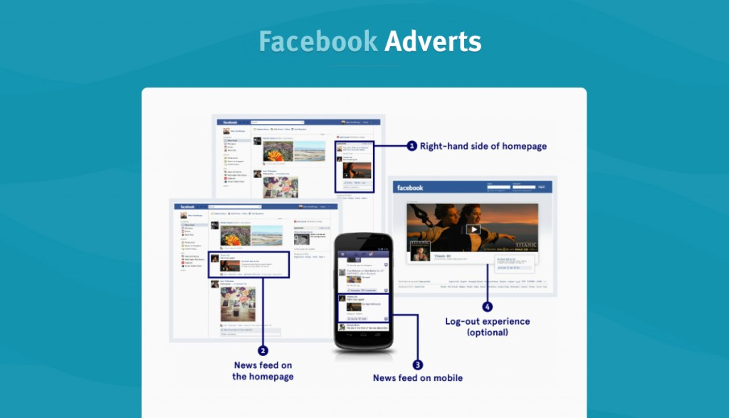 facebook-adverts