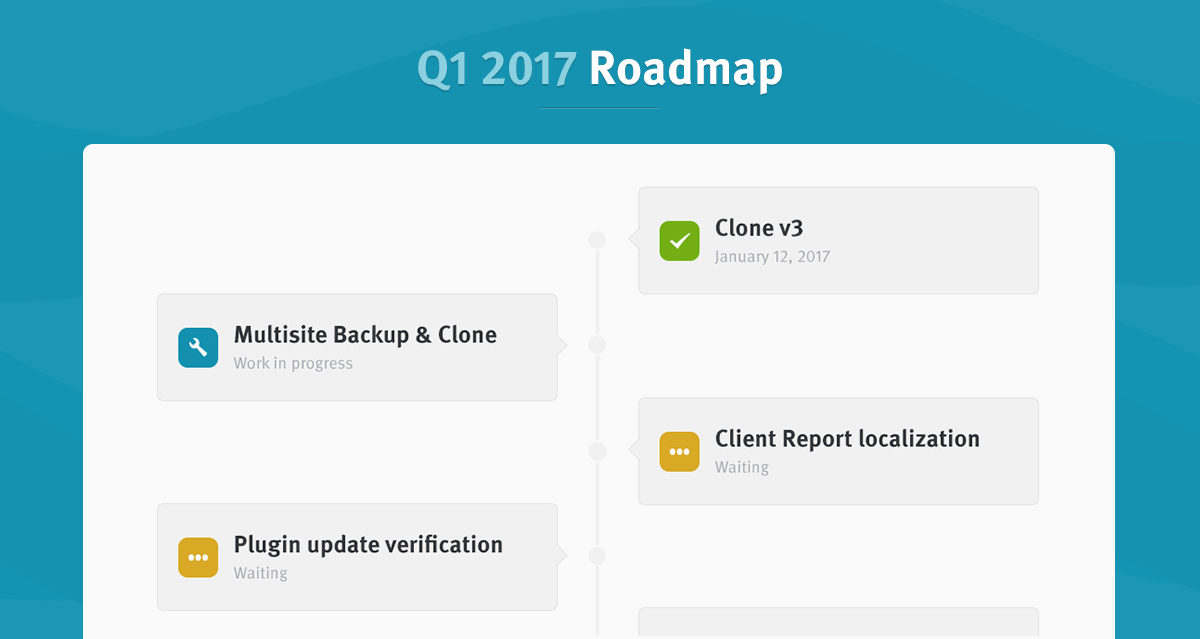 Q1 2017 ManageWP roadmap