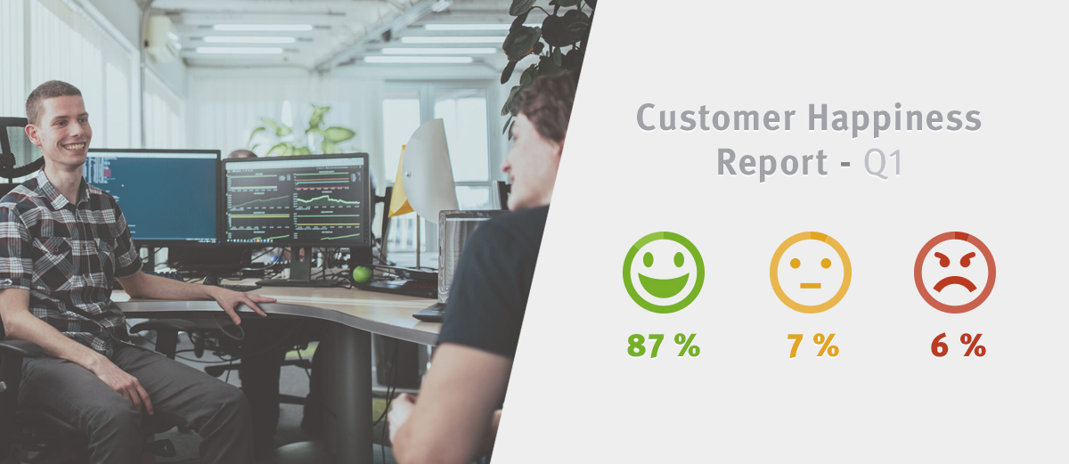 Customer Happiness Q1 stats