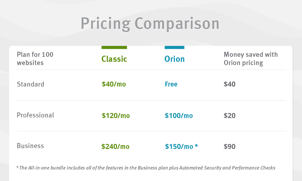 pricing comparison (1)