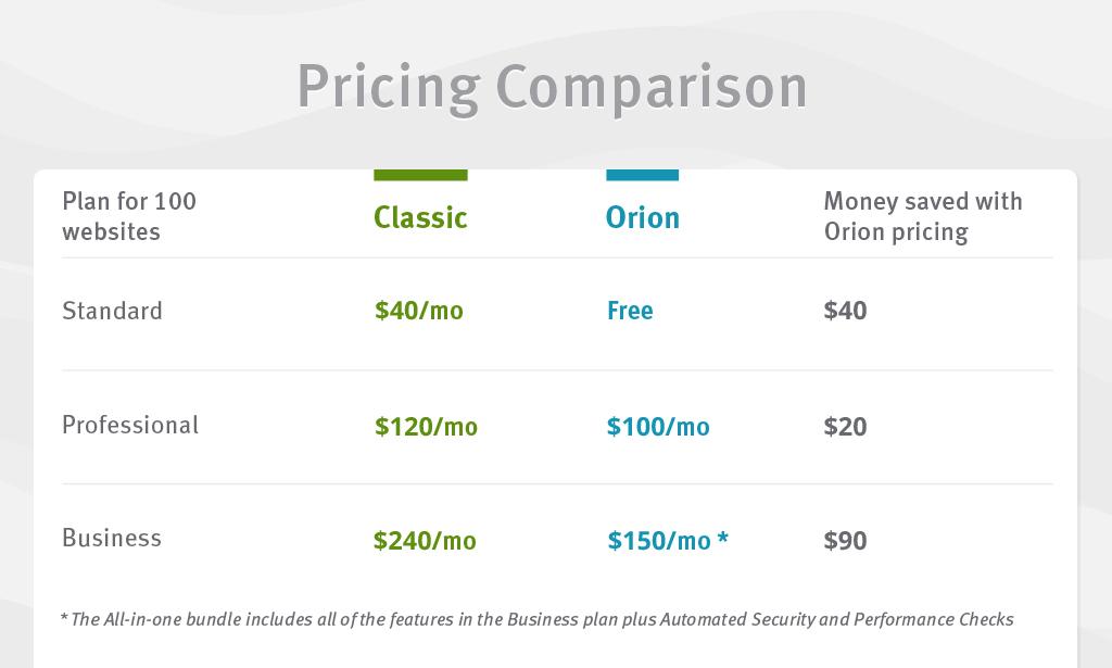 pricing comparison (1)