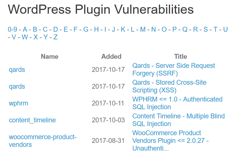 Plugin Vulnerabilities - WPScan Vulnerability Database