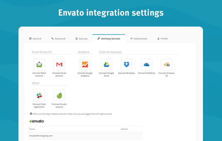 envato integration