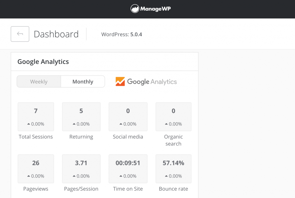 The ManageWP Analytics dashboard widget.