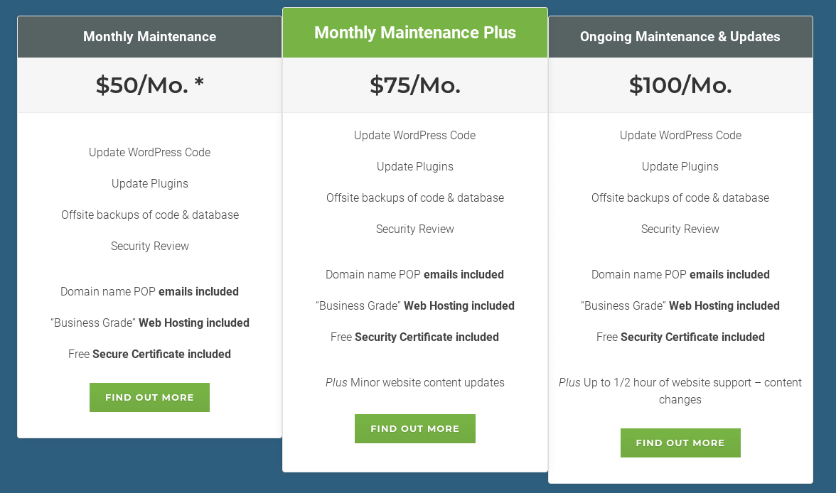 WordPress maintenance service packages and pricing plans.