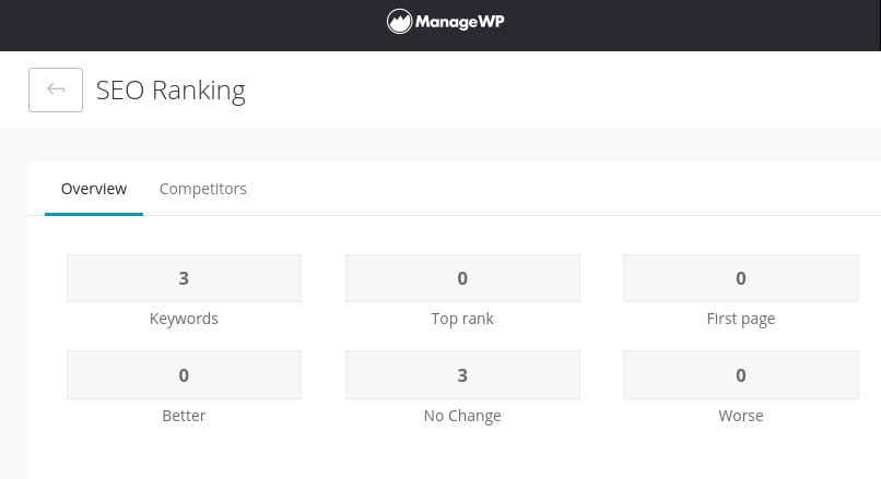 The SEO ranking report from the ManageWP dashboard.