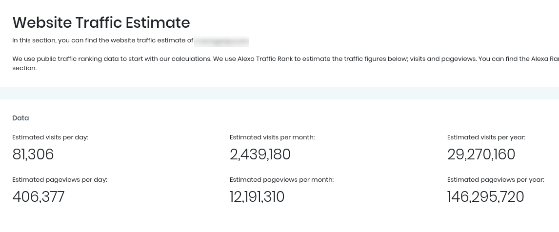 The website traffic estimate results on Worth of Web.