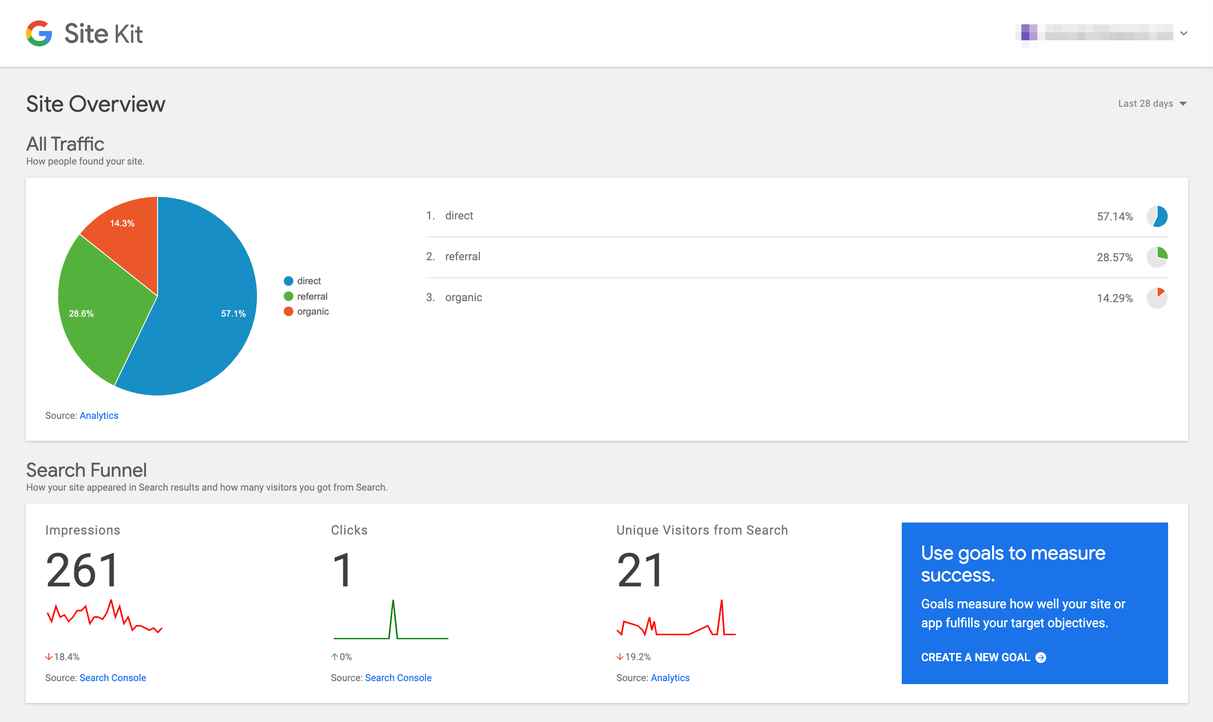 An example of Google Analytics and Search Console data in a Site Kit dashboard.