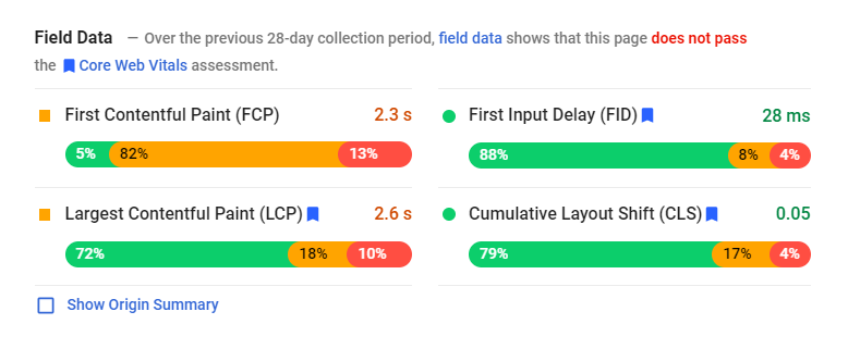 PageSpeed Insights' field data section.