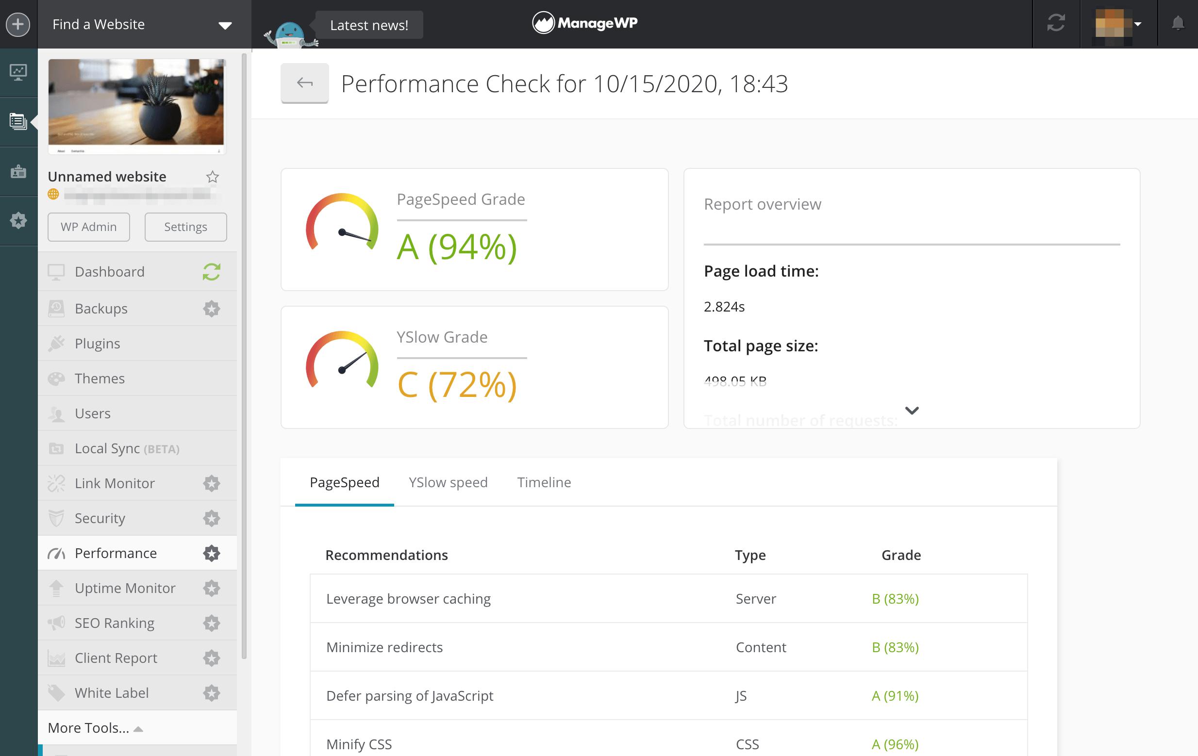 ManageWP's performance monitor.