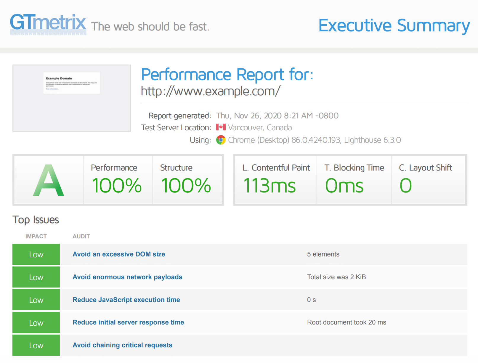 A GTmetrix report.