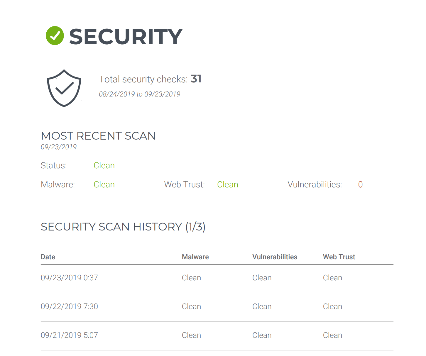 The Security page of ManageWP's WordPress client report.