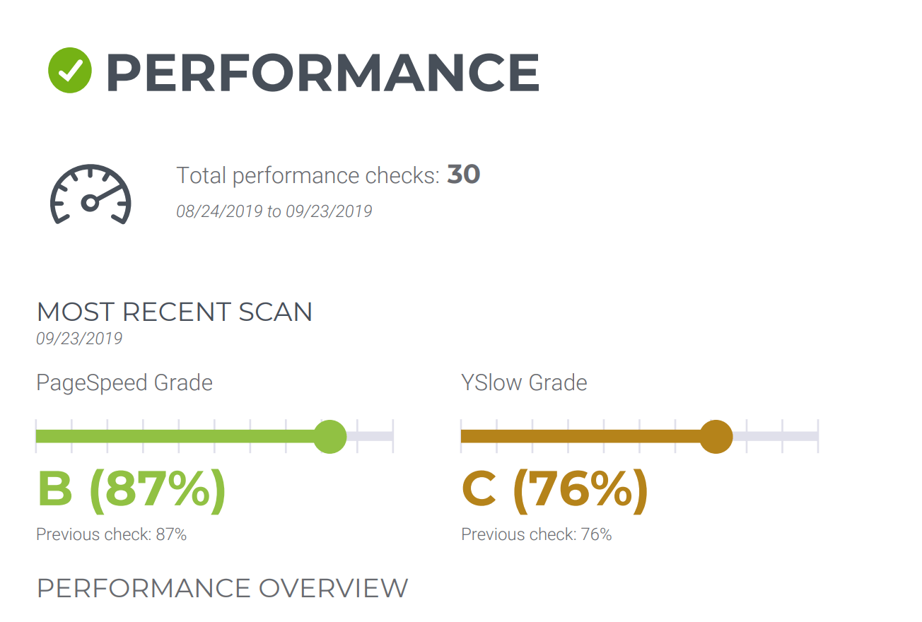 ManageWP's Performance report.